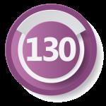 Obsah tréninku NLP Practitioner - 130-hodin